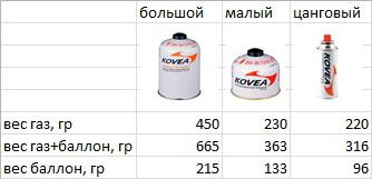 https://club-irbis.ru/uploads/images/303/0742bf7c29cea33bef0f591fdb743bd1.jpg